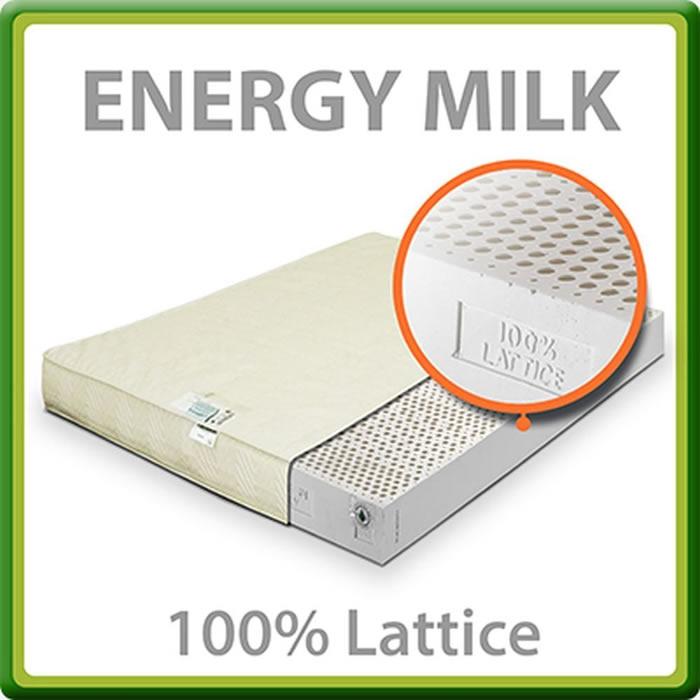 Materassi In Lattice Evergreen.Miglior Materasso Memory Foam E Lattice Classifica Definitiva